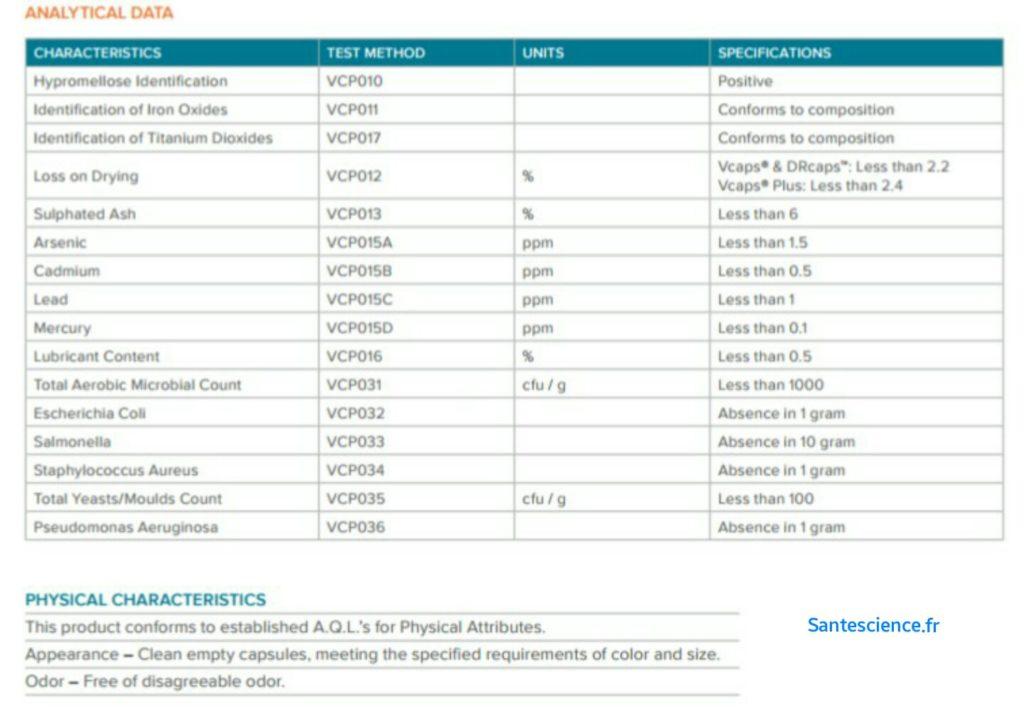 Analyse des 3 variantes de gélules hypromellose de la marque Capsugel : Drcaps - Vcaps - Vcaps Plus