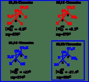 Les 4 stéréoisomères de la thréonine